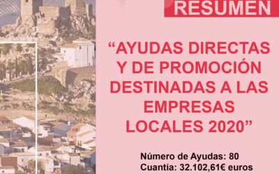 EL AYUNTAMIENTO DE LUQUE CONCEDIÓ  80 AYUDAS DIRECTAS Y DE PROMOCIÓN  DESTINADAS A LAS EMPRESAS